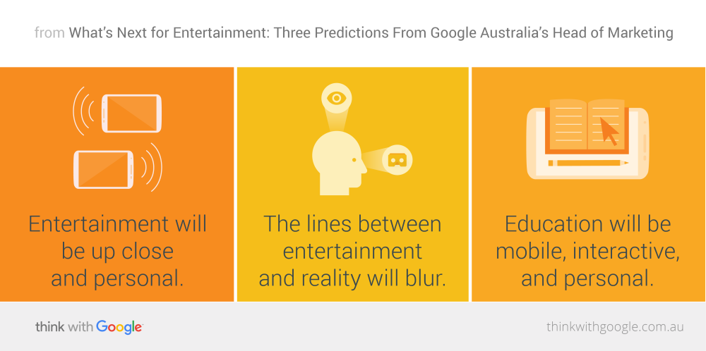 whats-next-entertainment-three-predictions-from-google-australias-head-marketing-nugget-download.png